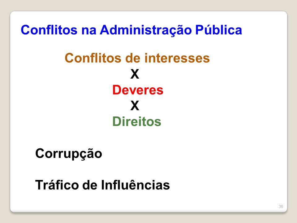 38 Conflitos na Administração Pública Conflitos de interesses X Deveres X Direitos Corrupção Tráfico de Influências