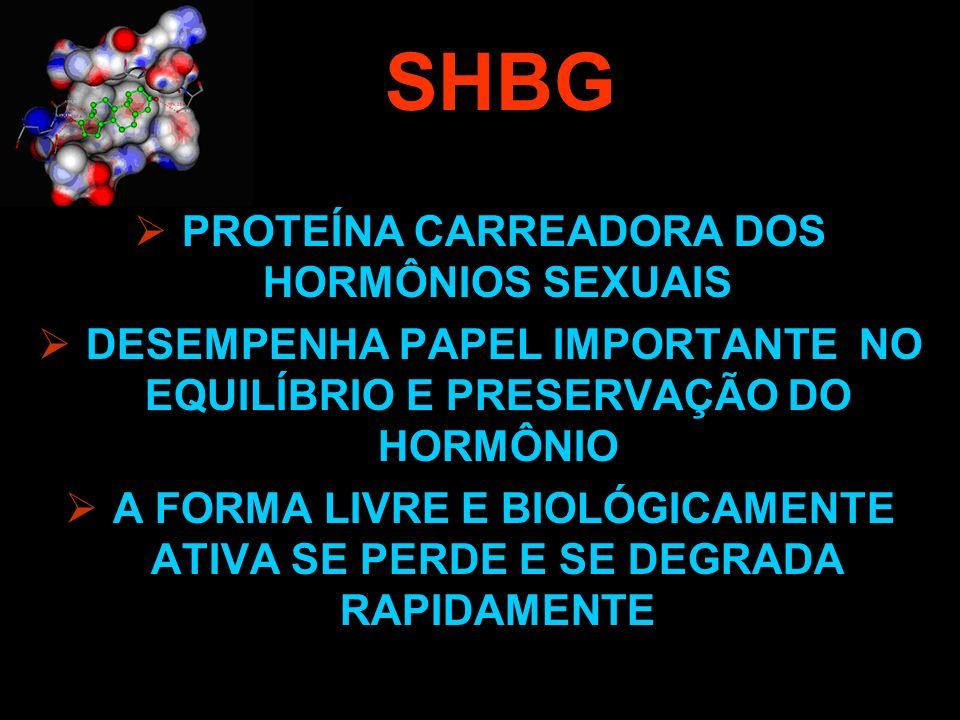 HORM SHBG ÔNIOS PROTEÍNA CARREADORA DOS HORMÔNIOS SEXUAIS DESEMPENHA PAPEL IMPORTANTE NO EQUILÍBRIO E PRESERVAÇÃO DO HORMÔNIO A FORMA LIVRE E BIOLÓGIC