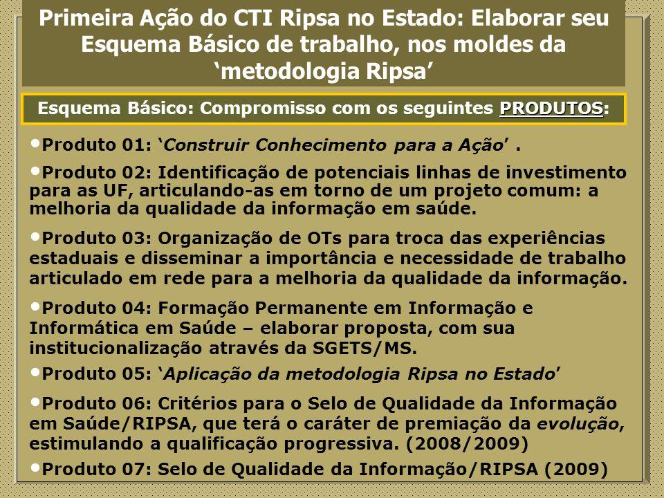 Primeira Ação do CTI Ripsa no Estado: Elaborar seu Esquema Básico de trabalho, nos moldes da metodologia Ripsa PRODUTOS Esquema Básico: Compromisso co