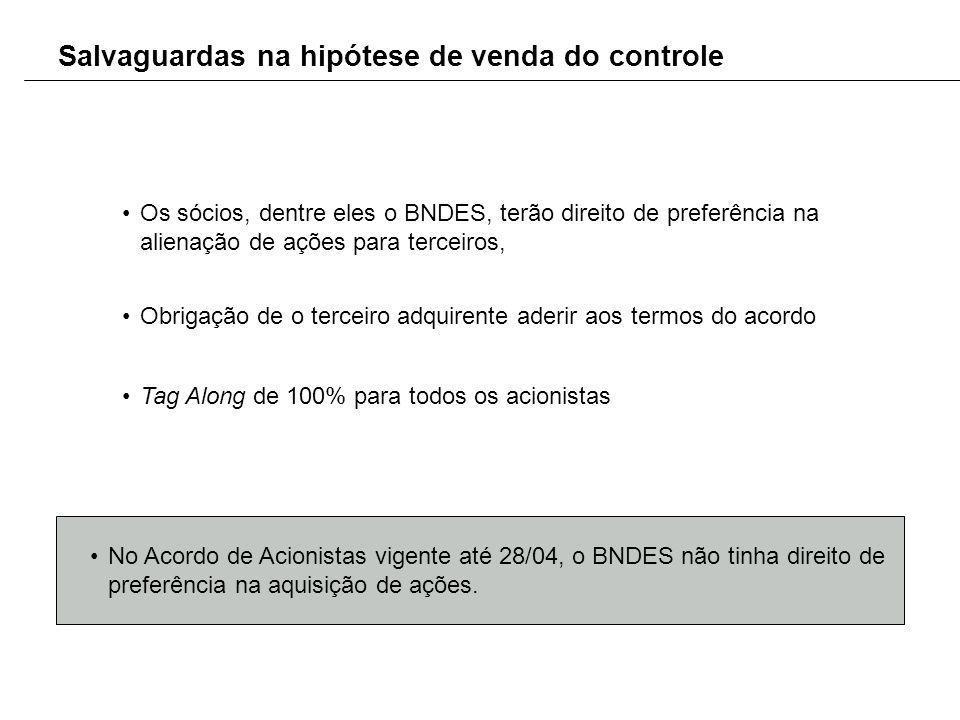 Salvaguardas na hipótese de venda do controle Os sócios, dentre eles o BNDES, terão direito de preferência na alienação de ações para terceiros, Obrig