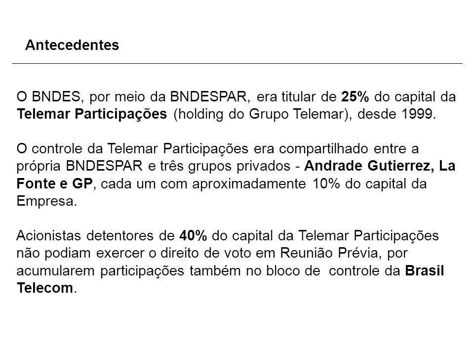 Antecedentes O BNDES, por meio da BNDESPAR, era titular de 25% do capital da Telemar Participações (holding do Grupo Telemar), desde 1999. O controle