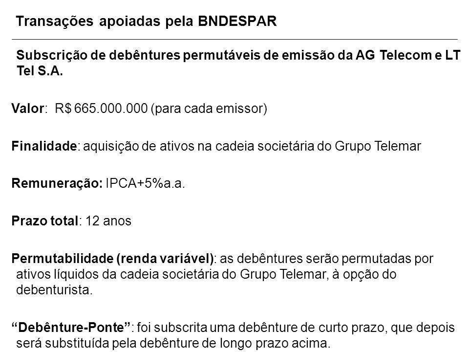 Transações apoiadas pela BNDESPAR Subscrição de debêntures permutáveis de emissão da AG Telecom e LT Tel S.A. Valor: R$ 665.000.000 (para cada emissor