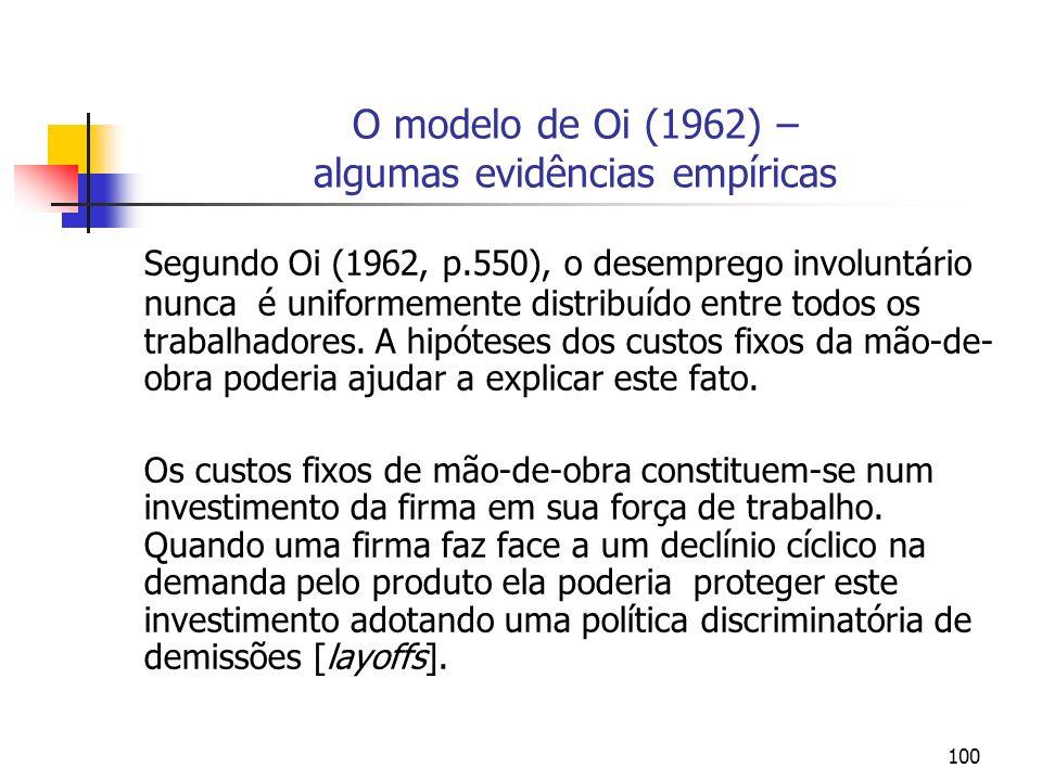 100 O modelo de Oi (1962) – algumas evidências empíricas Segundo Oi (1962, p.550), o desemprego involuntário nunca é uniformemente distribuído entre t