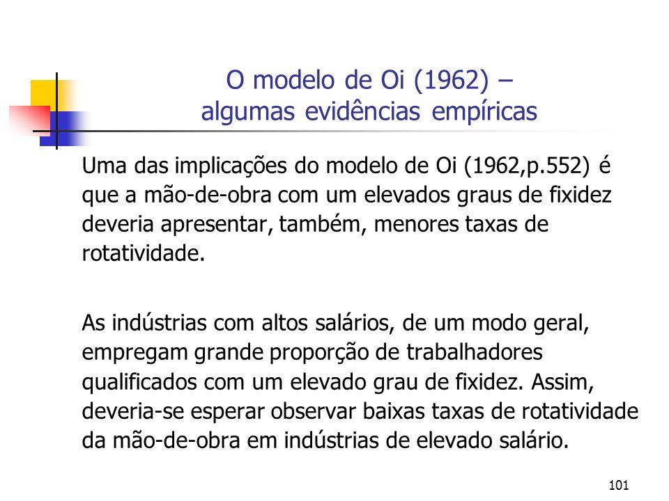 101 O modelo de Oi (1962) – algumas evidências empíricas Uma das implicações do modelo de Oi (1962,p.552) é que a mão-de-obra com um elevados graus de