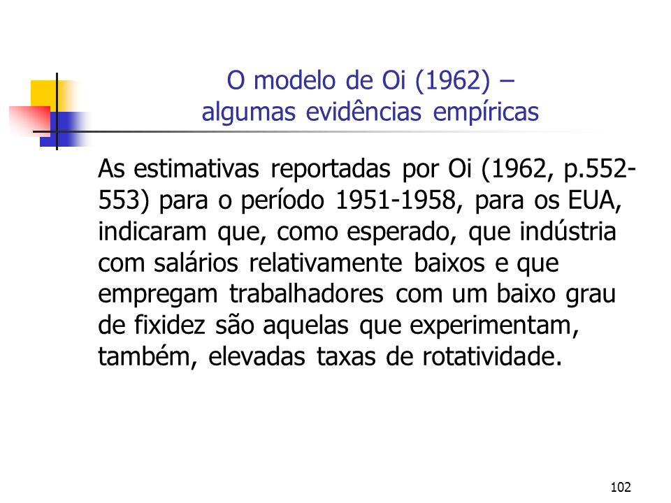 102 O modelo de Oi (1962) – algumas evidências empíricas As estimativas reportadas por Oi (1962, p.552- 553) para o período 1951-1958, para os EUA, in