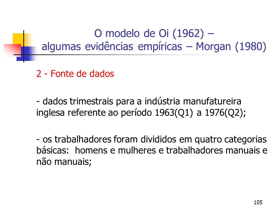 105 O modelo de Oi (1962) – algumas evidências empíricas – Morgan (1980) 2 - Fonte de dados - dados trimestrais para a indústria manufatureira inglesa