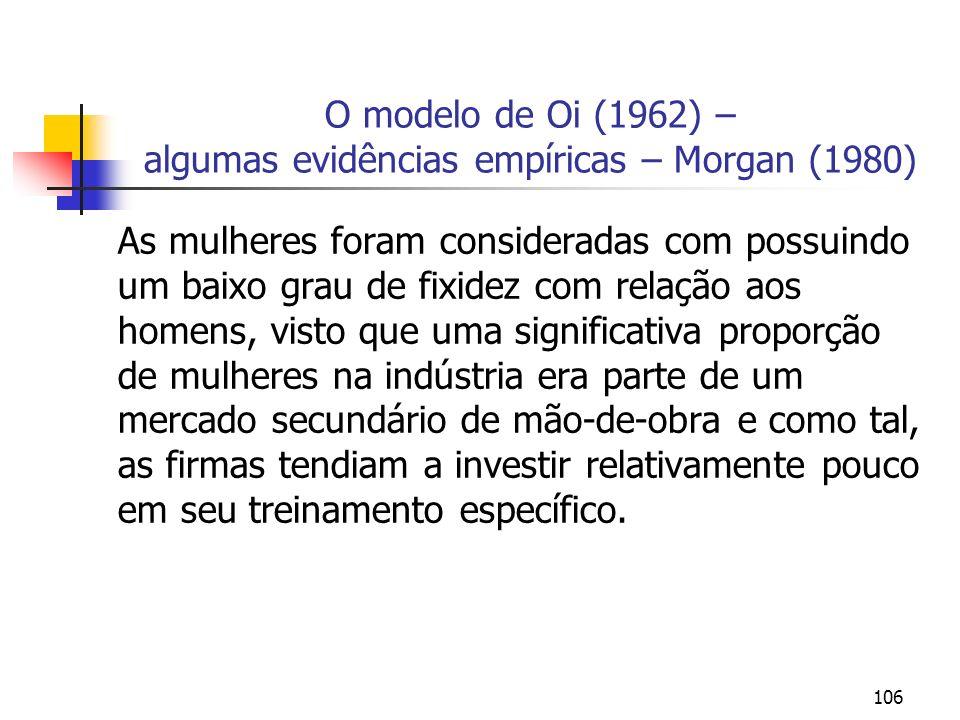 106 O modelo de Oi (1962) – algumas evidências empíricas – Morgan (1980) As mulheres foram consideradas com possuindo um baixo grau de fixidez com rel
