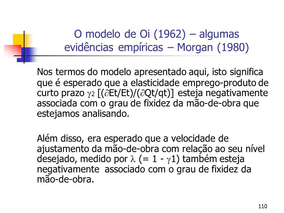 110 O modelo de Oi (1962) – algumas evidências empíricas – Morgan (1980) Nos termos do modelo apresentado aqui, isto significa que é esperado que a el