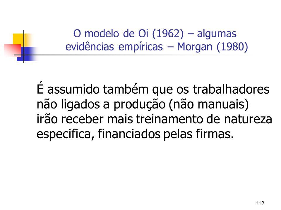 112 O modelo de Oi (1962) – algumas evidências empíricas – Morgan (1980) É assumido também que os trabalhadores não ligados a produção (não manuais) i