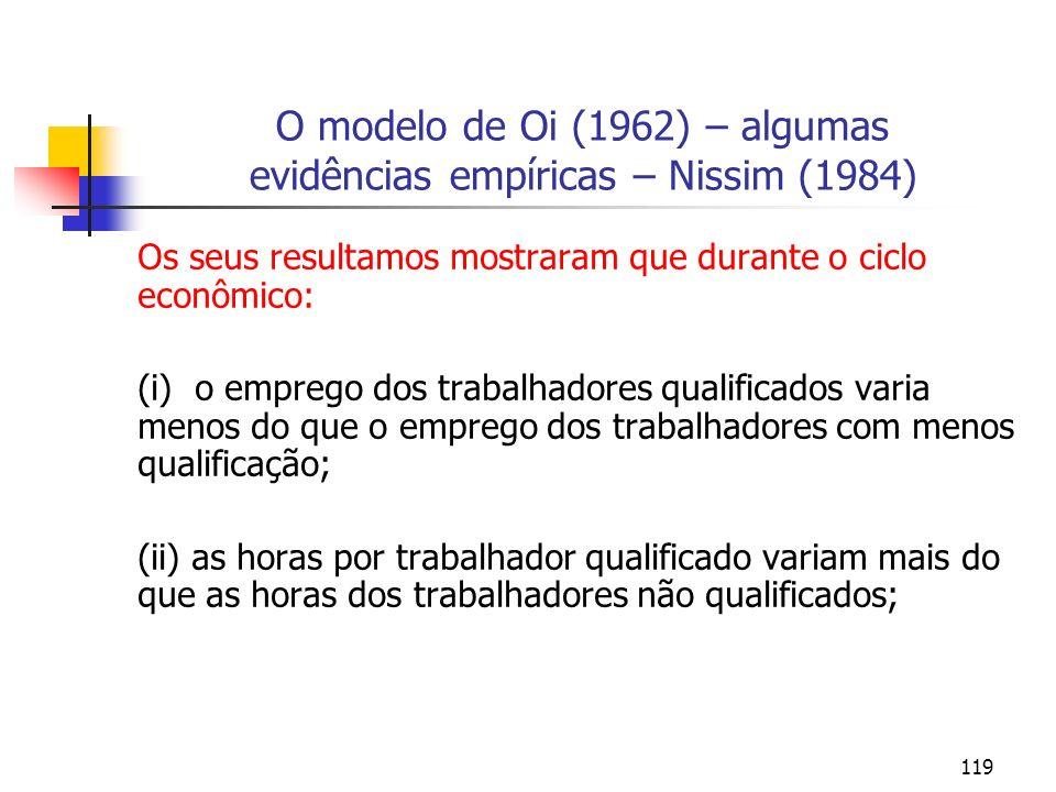 119 O modelo de Oi (1962) – algumas evidências empíricas – Nissim (1984) Os seus resultamos mostraram que durante o ciclo econômico: (i) o emprego dos