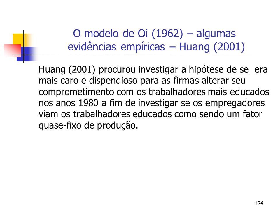 124 O modelo de Oi (1962) – algumas evidências empíricas – Huang (2001) Huang (2001) procurou investigar a hipótese de se era mais caro e dispendioso