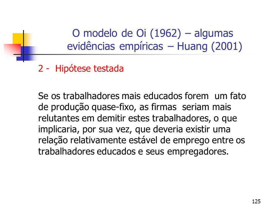 125 O modelo de Oi (1962) – algumas evidências empíricas – Huang (2001) 2 - Hipótese testada Se os trabalhadores mais educados forem um fato de produç