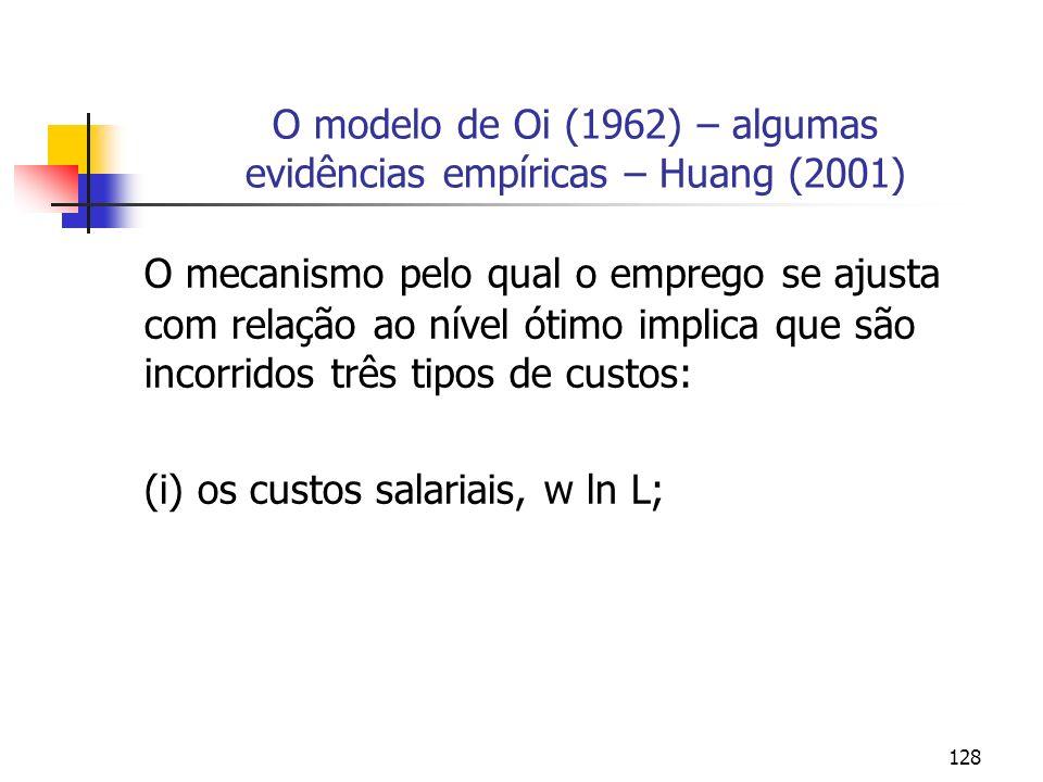 128 O modelo de Oi (1962) – algumas evidências empíricas – Huang (2001) O mecanismo pelo qual o emprego se ajusta com relação ao nível ótimo implica q