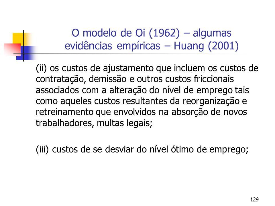 129 O modelo de Oi (1962) – algumas evidências empíricas – Huang (2001) (ii) os custos de ajustamento que incluem os custos de contratação, demissão e