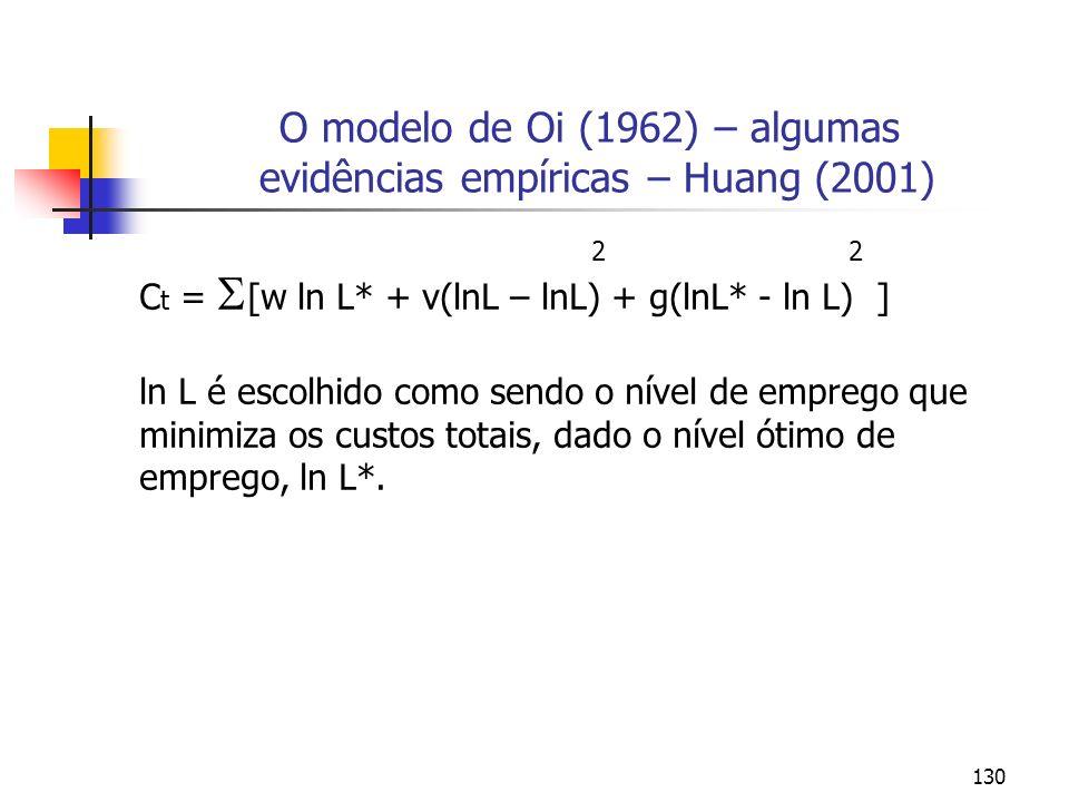 130 O modelo de Oi (1962) – algumas evidências empíricas – Huang (2001) 2 2 C t = [w ln L* + v(lnL – lnL) + g(lnL* - ln L) ] ln L é escolhido como sen