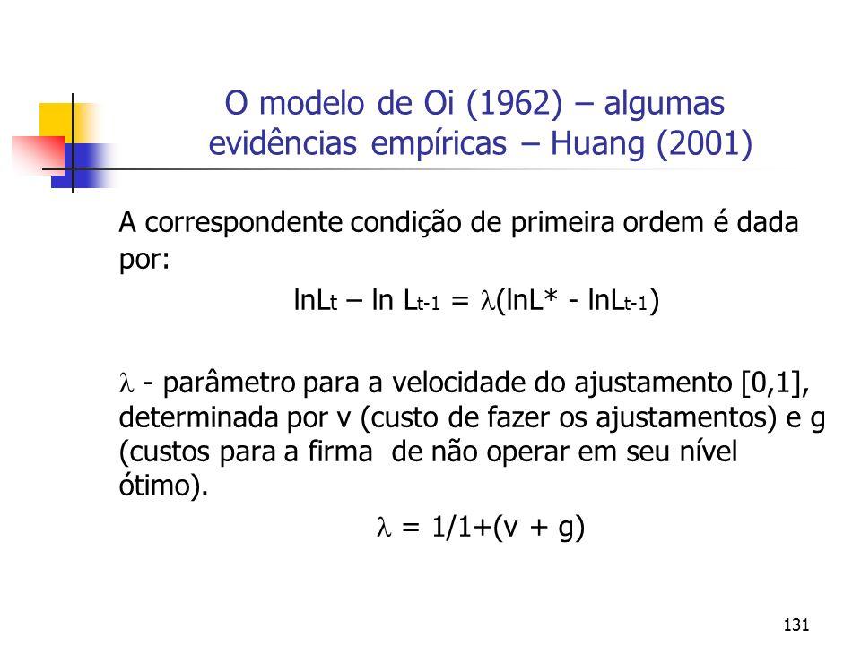 131 O modelo de Oi (1962) – algumas evidências empíricas – Huang (2001) A correspondente condição de primeira ordem é dada por: lnL t – ln L t-1 = (ln