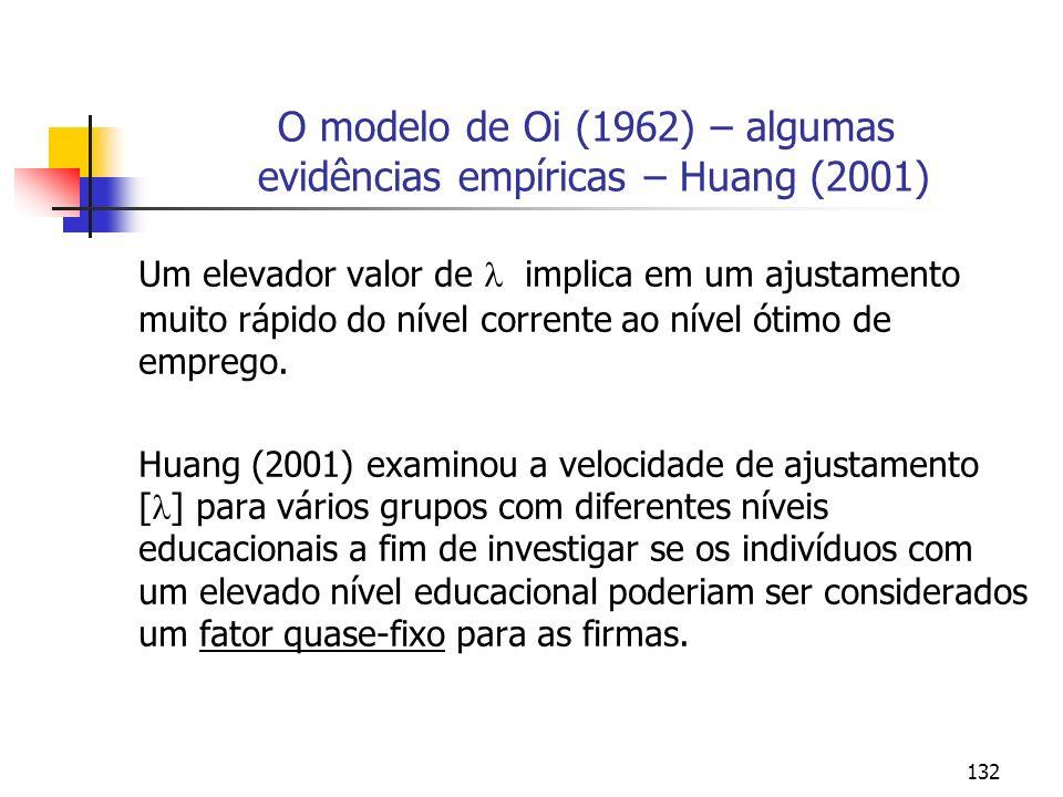 132 O modelo de Oi (1962) – algumas evidências empíricas – Huang (2001) Um elevador valor de implica em um ajustamento muito rápido do nível corrente