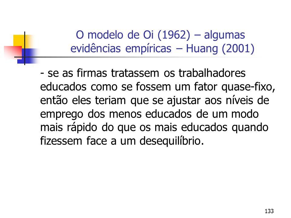 133 O modelo de Oi (1962) – algumas evidências empíricas – Huang (2001) - se as firmas tratassem os trabalhadores educados como se fossem um fator qua