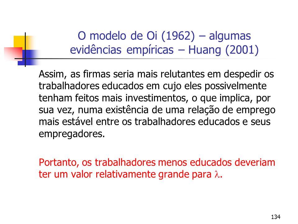134 O modelo de Oi (1962) – algumas evidências empíricas – Huang (2001) Assim, as firmas seria mais relutantes em despedir os trabalhadores educados e