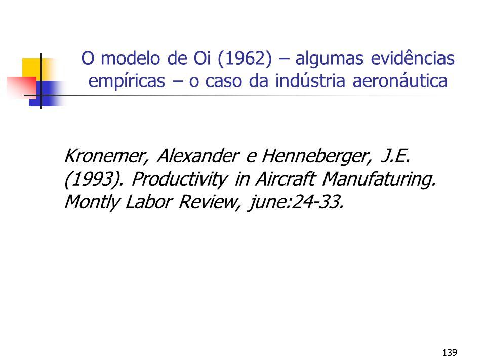 139 O modelo de Oi (1962) – algumas evidências empíricas – o caso da indústria aeronáutica Kronemer, Alexander e Henneberger, J.E. (1993). Productivit