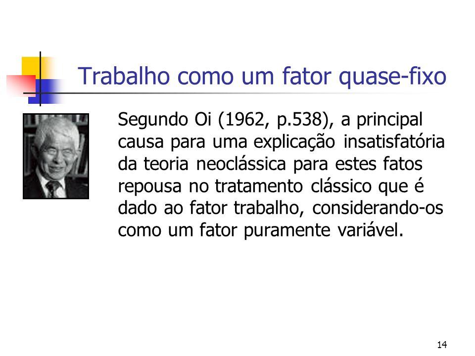 14 Trabalho como um fator quase-fixo Segundo Oi (1962, p.538), a principal causa para uma explicação insatisfatória da teoria neoclássica para estes f