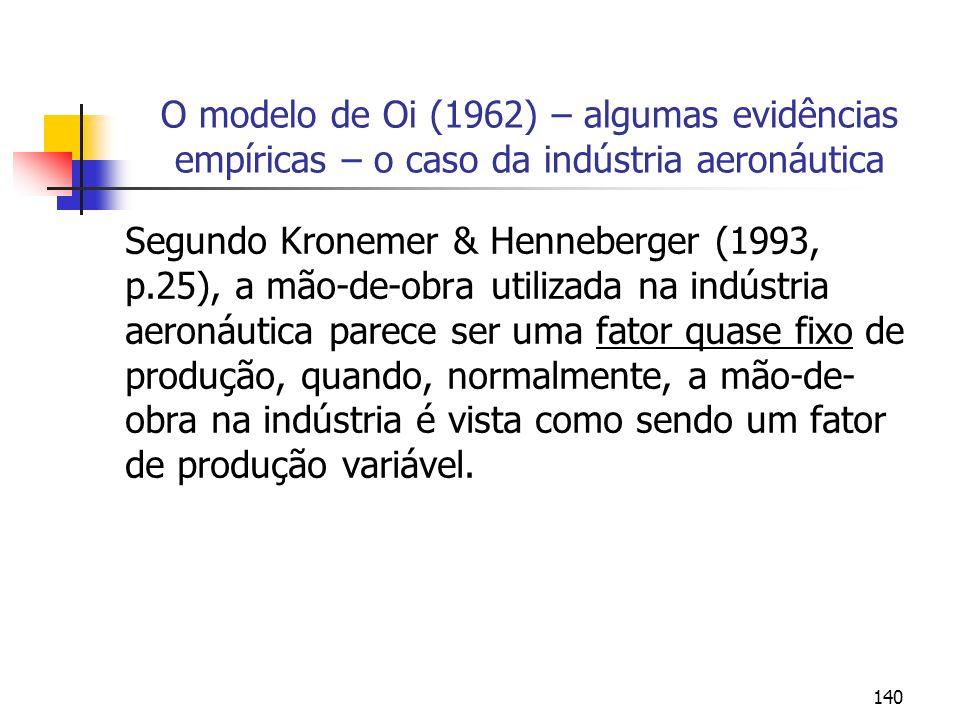140 O modelo de Oi (1962) – algumas evidências empíricas – o caso da indústria aeronáutica Segundo Kronemer & Henneberger (1993, p.25), a mão-de-obra
