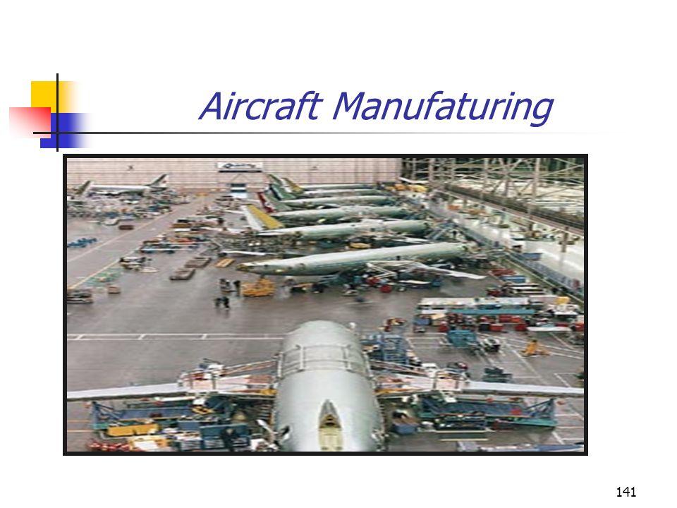 141 Aircraft Manufaturing