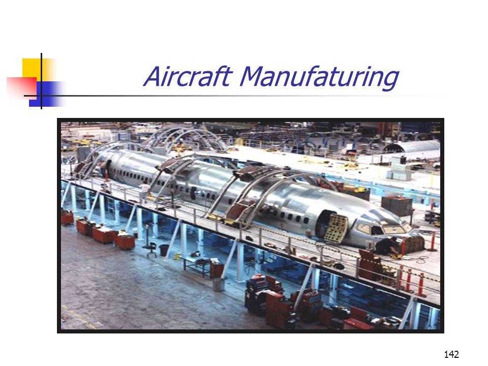 142 Aircraft Manufaturing