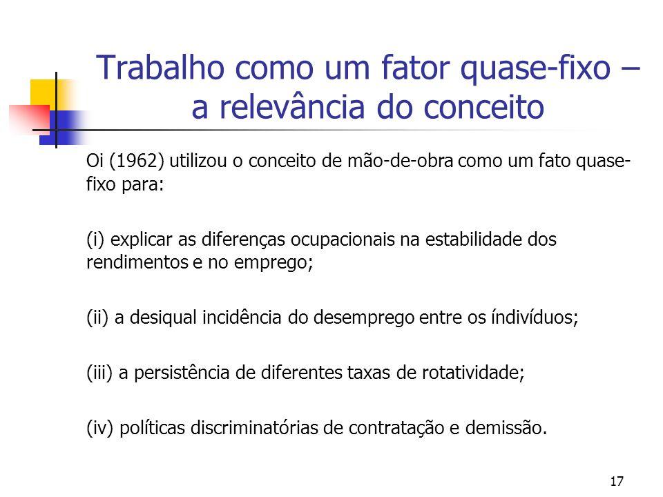 17 Trabalho como um fator quase-fixo – a relevância do conceito Oi (1962) utilizou o conceito de mão-de-obra como um fato quase- fixo para: (i) explic
