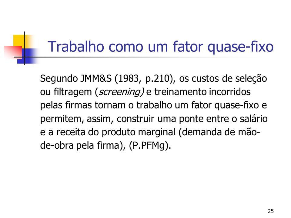 25 Trabalho como um fator quase-fixo Segundo JMM&S (1983, p.210), os custos de seleção ou filtragem (screening) e treinamento incorridos pelas firmas