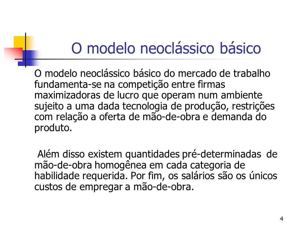 4 O modelo neoclássico básico O modelo neoclássico básico do mercado de trabalho fundamenta-se na competição entre firmas maximizadoras de lucro que o