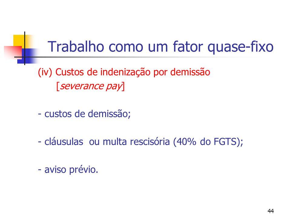 44 Trabalho como um fator quase-fixo (iv) Custos de indenização por demissão [severance pay] - custos de demissão; - cláusulas ou multa rescisória (40
