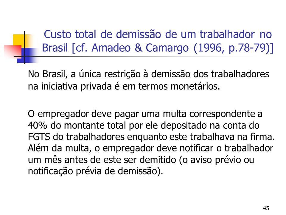 45 Custo total de demissão de um trabalhador no Brasil [cf. Amadeo & Camargo (1996, p.78-79)] No Brasil, a única restrição à demissão dos trabalhadore