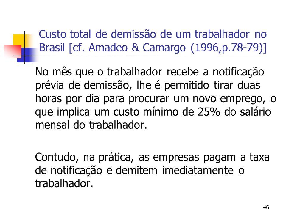 46 Custo total de demissão de um trabalhador no Brasil [cf. Amadeo & Camargo (1996,p.78-79)] No mês que o trabalhador recebe a notificação prévia de d