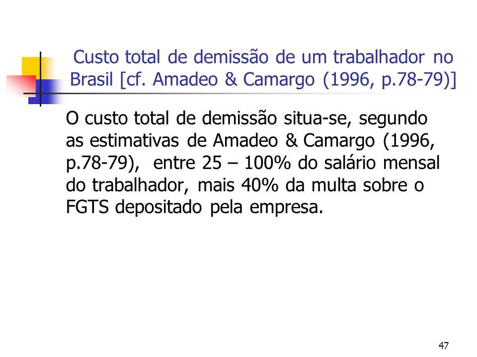 47 Custo total de demissão de um trabalhador no Brasil [cf. Amadeo & Camargo (1996, p.78-79)] O custo total de demissão situa-se, segundo as estimativ