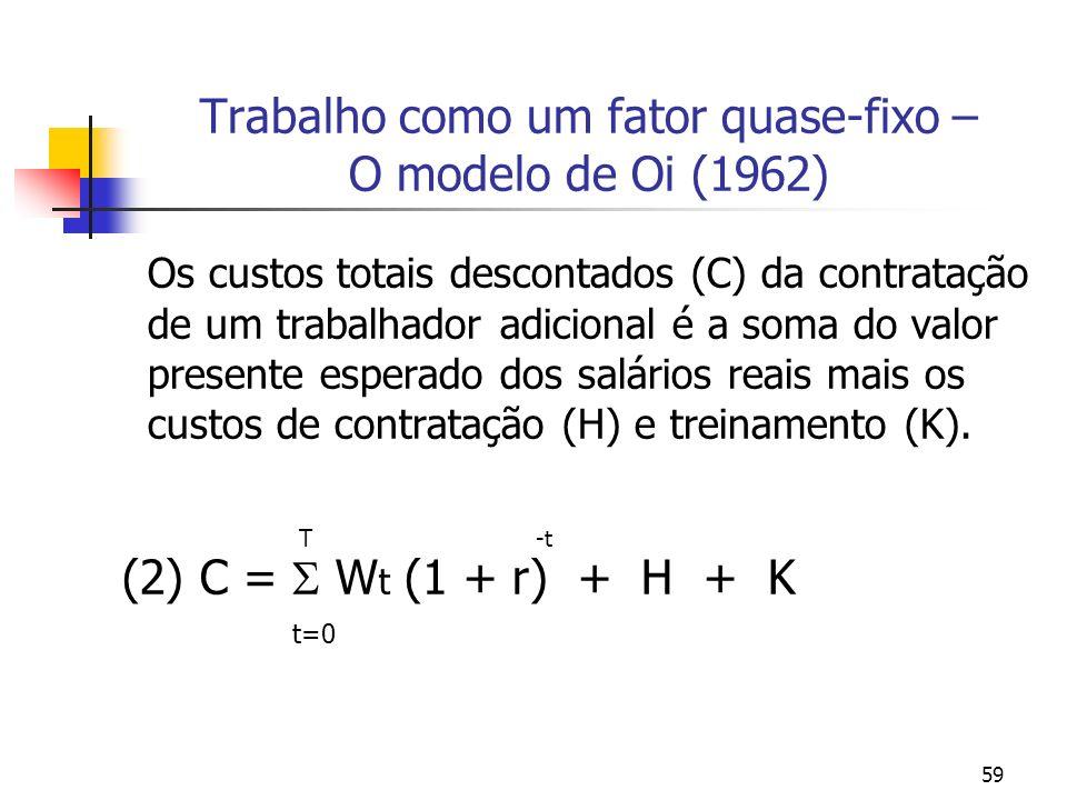 59 Trabalho como um fator quase-fixo – O modelo de Oi (1962) Os custos totais descontados (C) da contratação de um trabalhador adicional é a soma do v