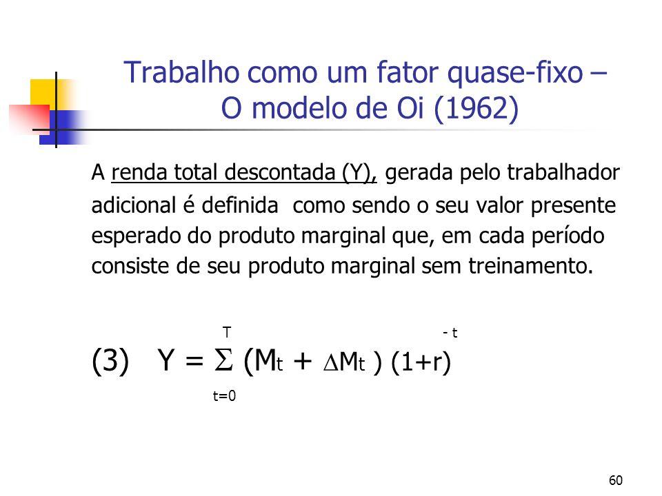 60 Trabalho como um fator quase-fixo – O modelo de Oi (1962) A renda total descontada (Y), gerada pelo trabalhador adicional é definida como sendo o s