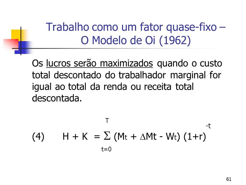 61 Trabalho como um fator quase-fixo – O Modelo de Oi (1962) Os lucros serão maximizados quando o custo total descontado do trabalhador marginal for i