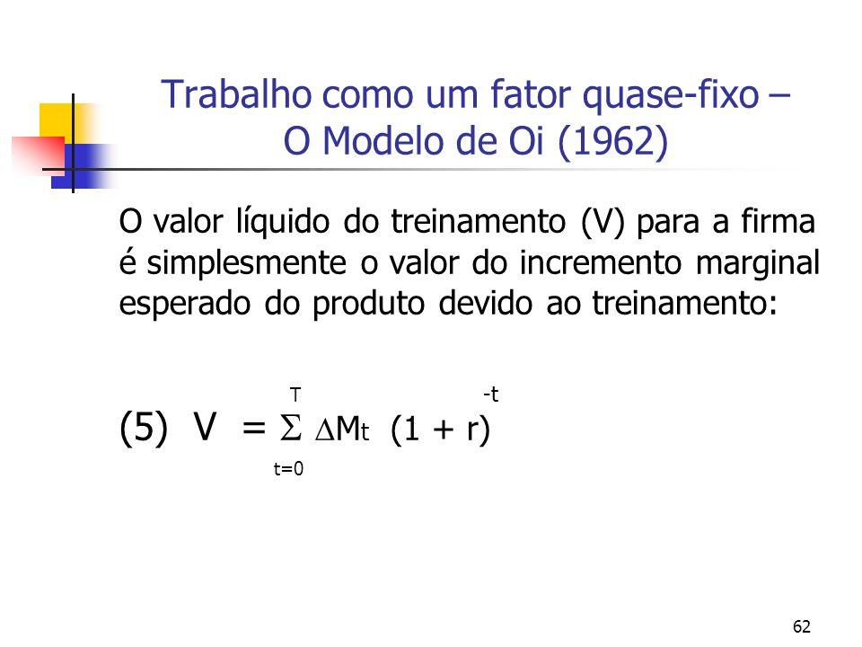 62 Trabalho como um fator quase-fixo – O Modelo de Oi (1962) O valor líquido do treinamento (V) para a firma é simplesmente o valor do incremento marg