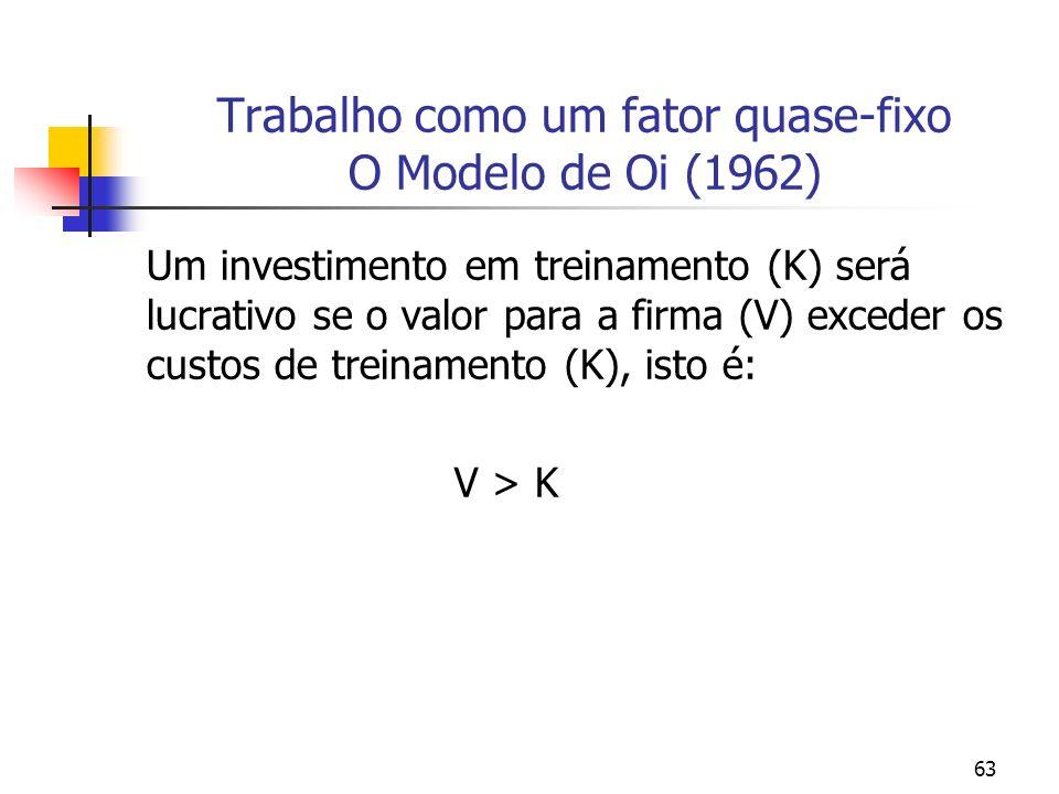 63 Trabalho como um fator quase-fixo O Modelo de Oi (1962) Um investimento em treinamento (K) será lucrativo se o valor para a firma (V) exceder os cu