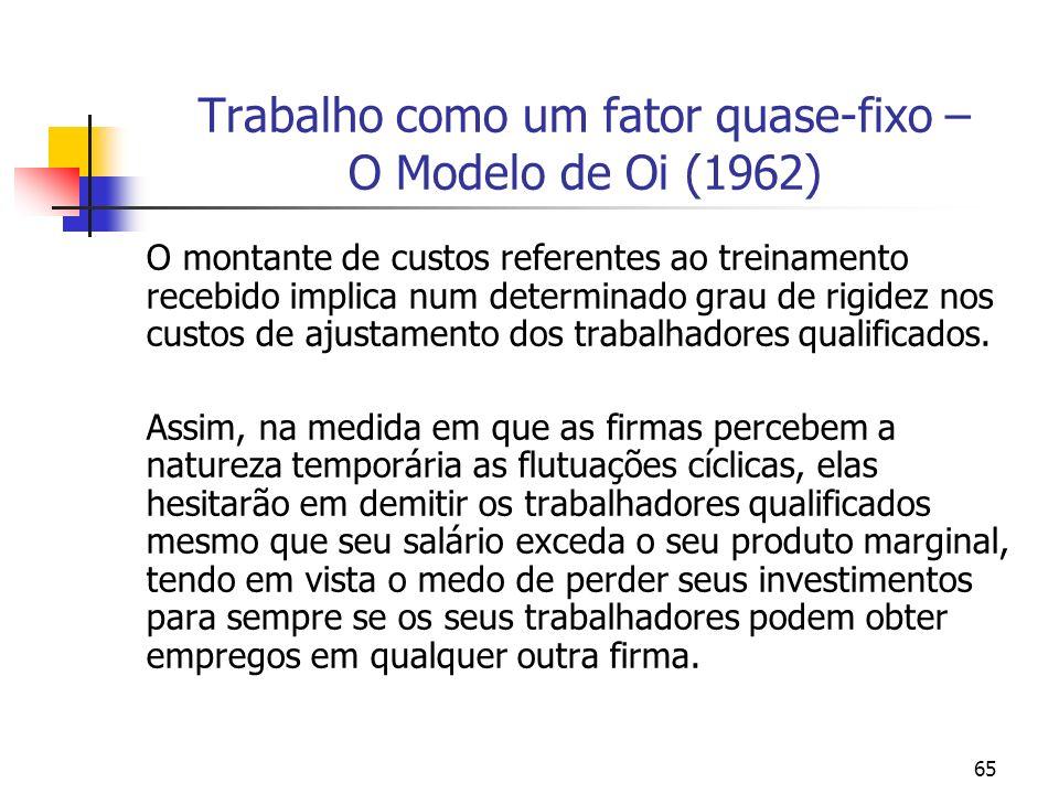 65 Trabalho como um fator quase-fixo – O Modelo de Oi (1962) O montante de custos referentes ao treinamento recebido implica num determinado grau de r