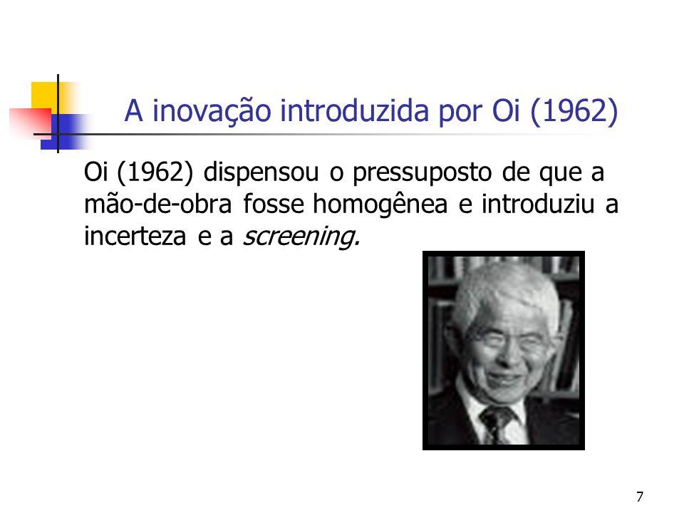 7 A inovação introduzida por Oi (1962) Oi (1962) dispensou o pressuposto de que a mão-de-obra fosse homogênea e introduziu a incerteza e a screening.