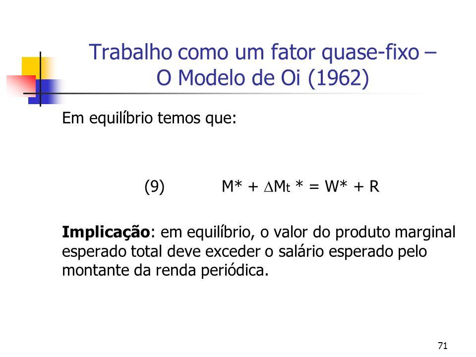 71 Trabalho como um fator quase-fixo – O Modelo de Oi (1962) Em equilíbrio temos que: (9)M* + M t * = W* + R Implicação: em equilíbrio, o valor do pro