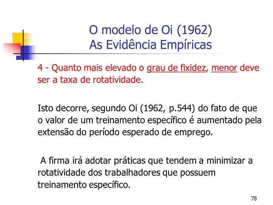 78 O modelo de Oi (1962) As Evidência Empíricas 4 - Quanto mais elevado o grau de fixidez, menor deve ser a taxa de rotatividade. Isto decorre, segund
