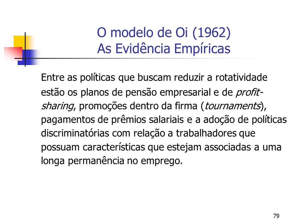 79 O modelo de Oi (1962) As Evidência Empíricas Entre as políticas que buscam reduzir a rotatividade estão os planos de pensão empresarial e de profit