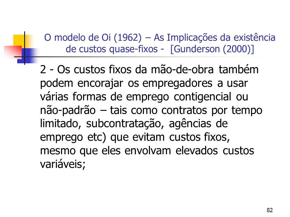 82 O modelo de Oi (1962) – As Implicações da existência de custos quase-fixos - [Gunderson (2000)] 2 - Os custos fixos da mão-de-obra também podem enc