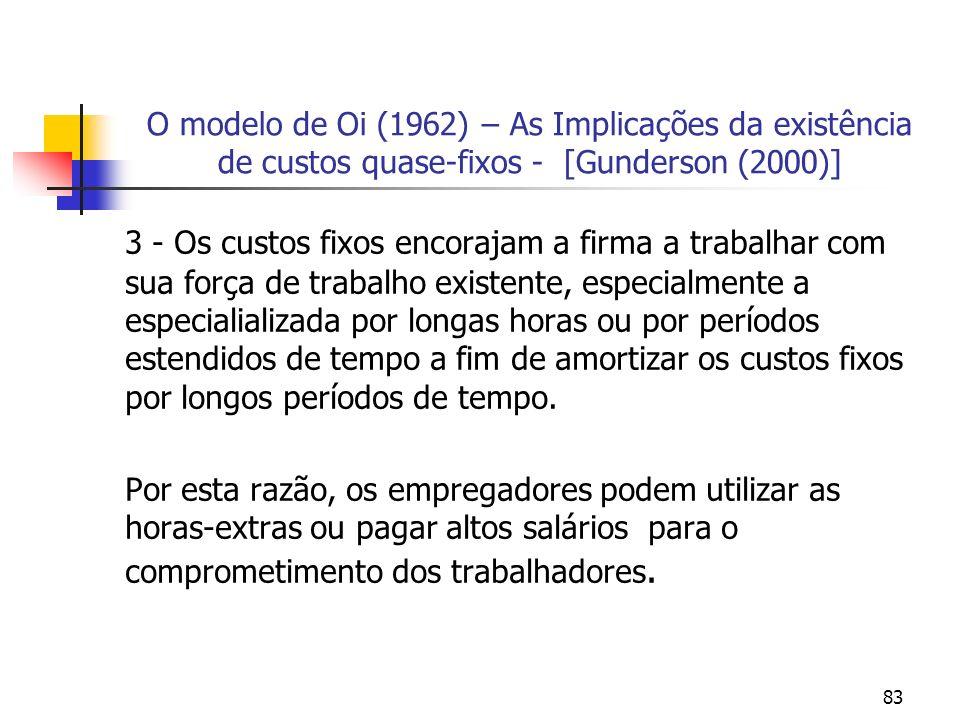83 O modelo de Oi (1962) – As Implicações da existência de custos quase-fixos - [Gunderson (2000)] 3 - Os custos fixos encorajam a firma a trabalhar c