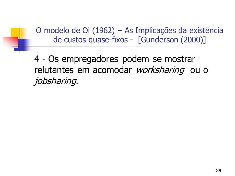 84 O modelo de Oi (1962) – As Implicações da existência de custos quase-fixos - [Gunderson (2000)] 4 - Os empregadores podem se mostrar relutantes em