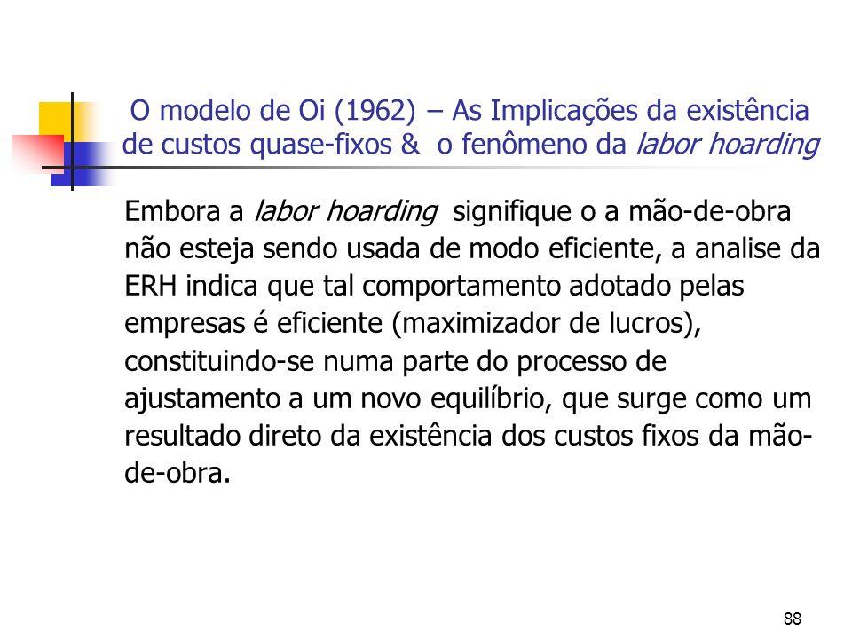 88 O modelo de Oi (1962) – As Implicações da existência de custos quase-fixos & o fenômeno da labor hoarding Embora a labor hoarding signifique o a mã