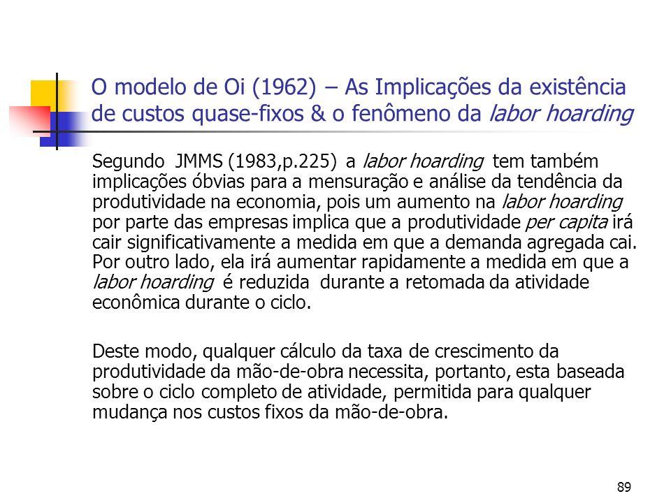 89 O modelo de Oi (1962) – As Implicações da existência de custos quase-fixos & o fenômeno da labor hoarding Segundo JMMS (1983,p.225) a labor hoardin